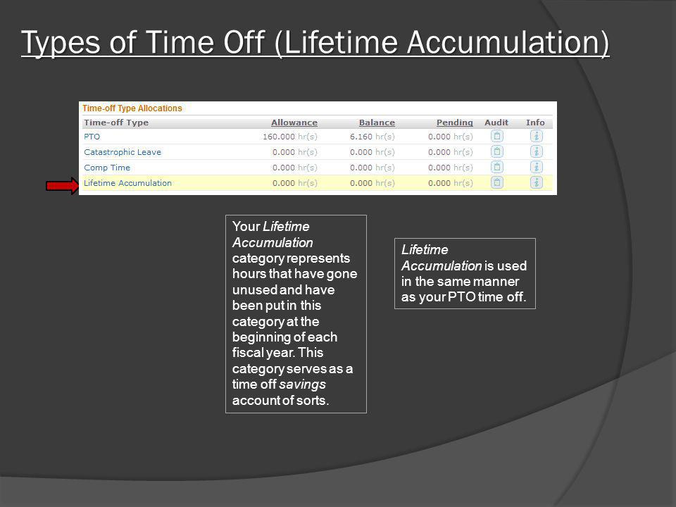 Types of Time Off (Lifetime Accumulation) Your Lifetime Accumulation category represents hours that have gone unused and have been put in this categor