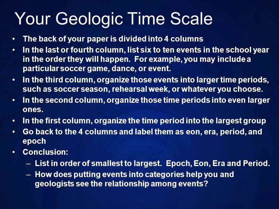 Geologic Time Scale in a Calendar Year