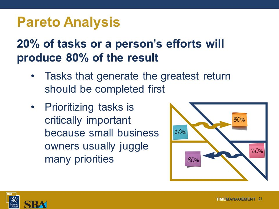 TIMEMANAGEMENT 21 Pareto Analysis 20% of tasks or a persons efforts will produce 80% of the result Tasks that generate the greatest return should be completed first Prioritizing tasks is critically important because small business owners usually juggle many priorities