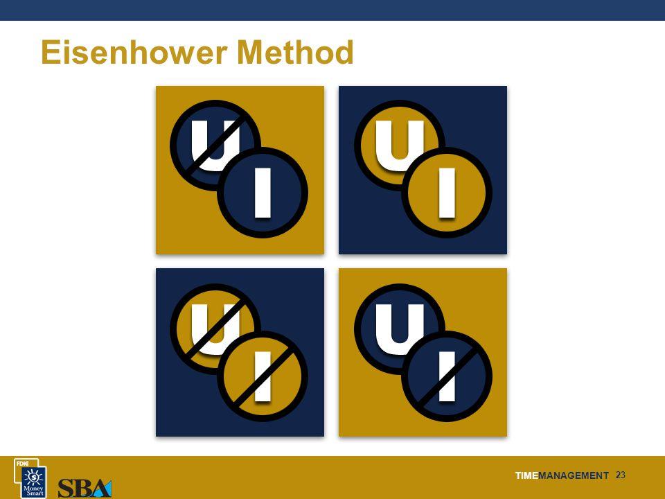 TIMEMANAGEMENT 23 Eisenhower Method