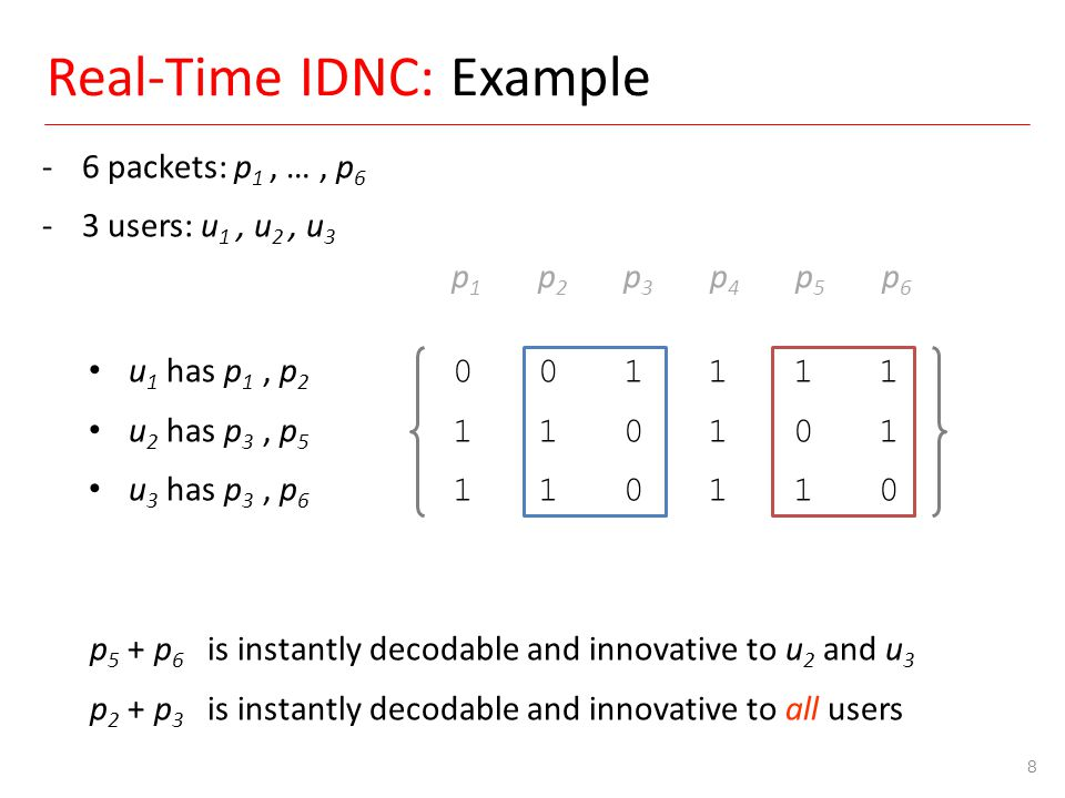 Real-Time IDNC: Example -6 packets: p 1, …, p 6 -3 users: u 1, u 2, u 3 p 1 p 2 p 3 p 4 p 5 p 6 u 1 has p 1, p 2 0 0 1 1 1 1 u 2 has p 3, p 5 1 1 0 1