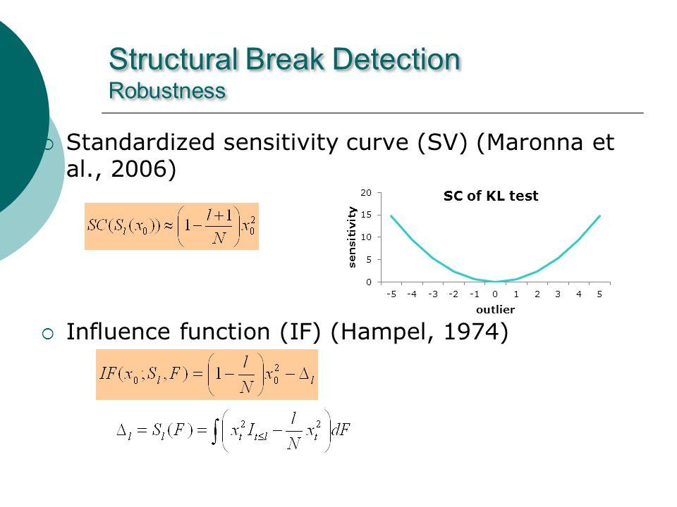 Standardized sensitivity curve (SV) (Maronna et al., 2006) Influence function (IF) (Hampel, 1974) Structural Break Detection Robustness