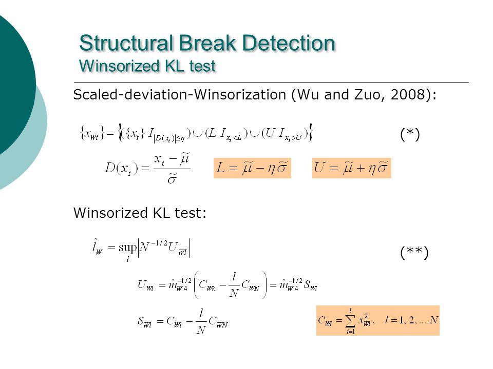 Structural Break Detection Winsorized KL test Scaled-deviation-Winsorization (Wu and Zuo, 2008): (*) Winsorized KL test: (**)