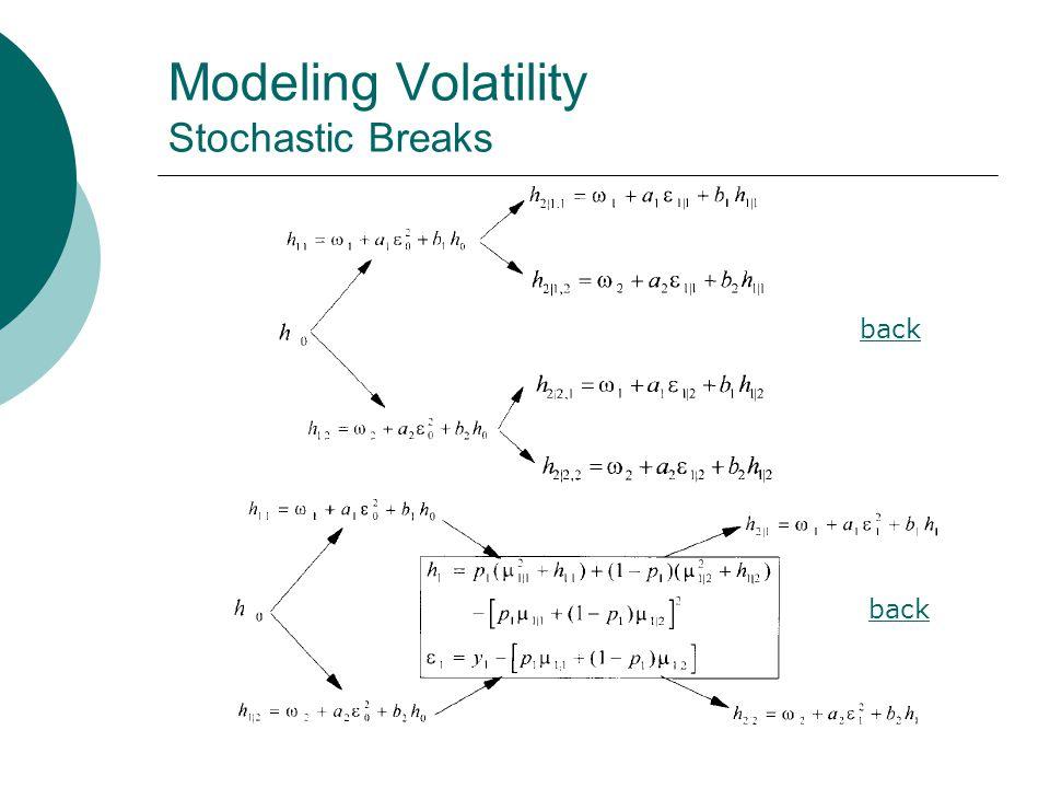 Modeling Volatility Stochastic Breaks back