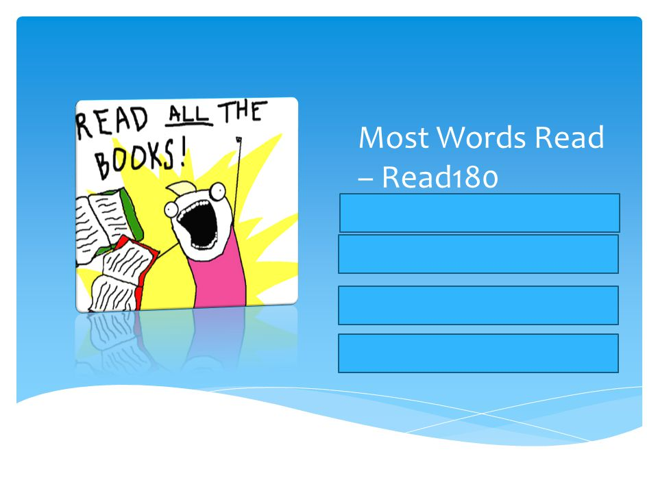 Most Words Read – Read180 Period 1: Ximena (50,467 words) Period 3: Abigail (68,622 words) Period 4: Jocelyn (97,630 words) Overall: Osvaldo (113,502 words)