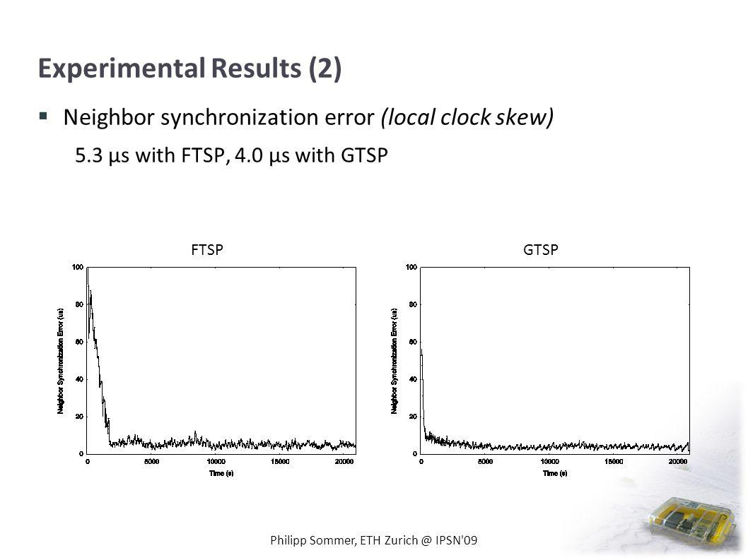 Experimental Results (2) Neighbor synchronization error (local clock skew) 5.3 μs with FTSP, 4.0 μs with GTSP Philipp Sommer, ETH Zurich @ IPSN'09 FTS