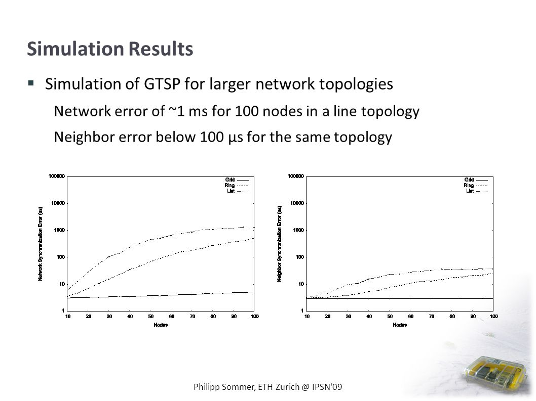 Simulation Results Simulation of GTSP for larger network topologies Network error of ~1 ms for 100 nodes in a line topology Neighbor error below 100 μs for the same topology Philipp Sommer, ETH Zurich @ IPSN 09