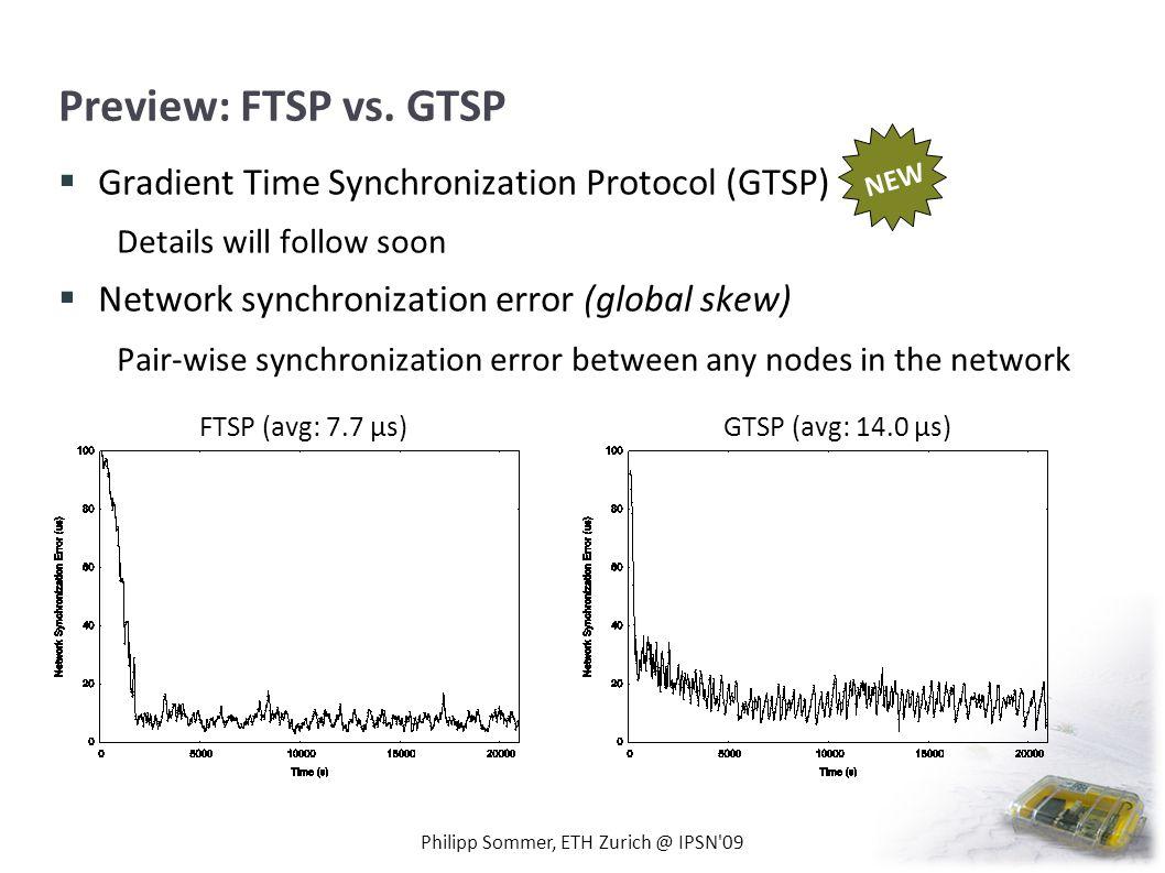 Preview: FTSP vs.