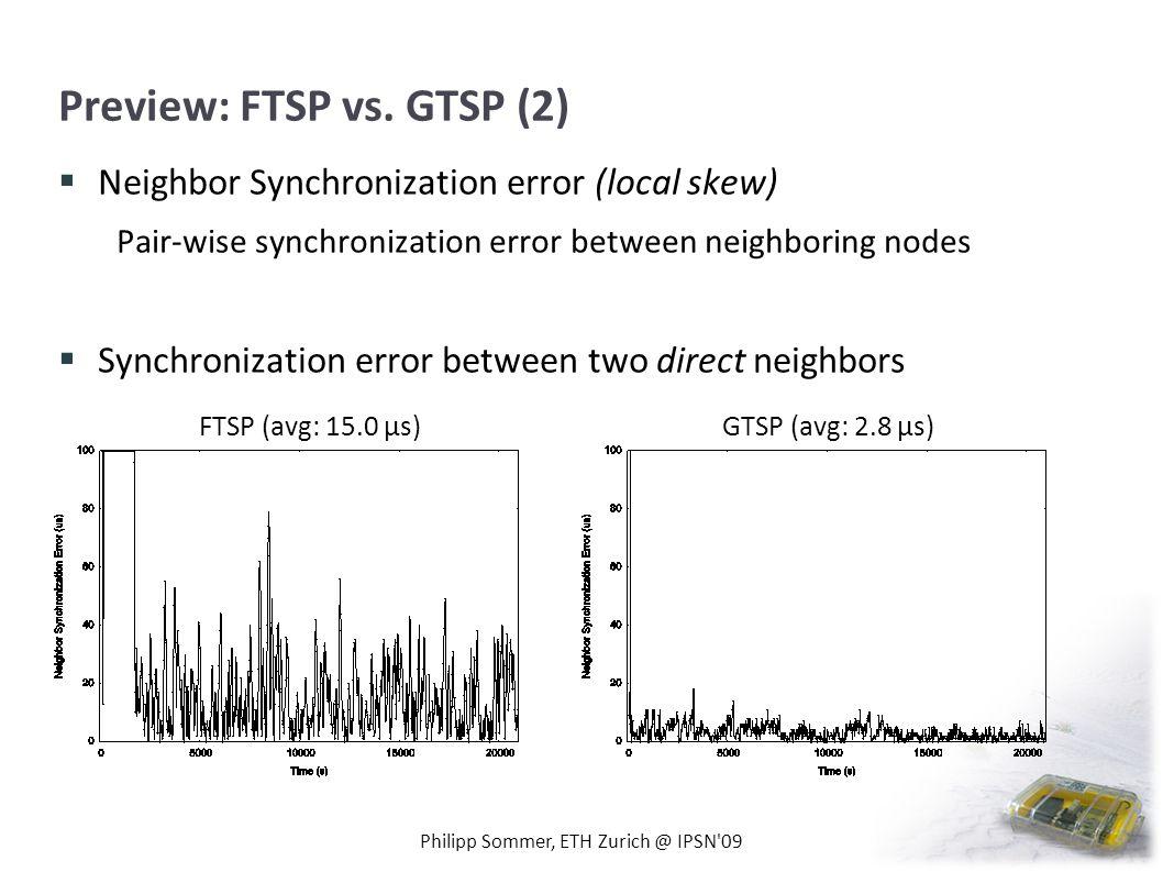 Preview: FTSP vs. GTSP (2) Neighbor Synchronization error (local skew) Pair-wise synchronization error between neighboring nodes Synchronization error