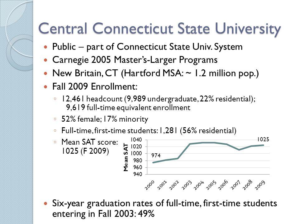 Central Connecticut State University Public – part of Connecticut State Univ. System Carnegie 2005 Masters-Larger Programs New Britain, CT (Hartford M