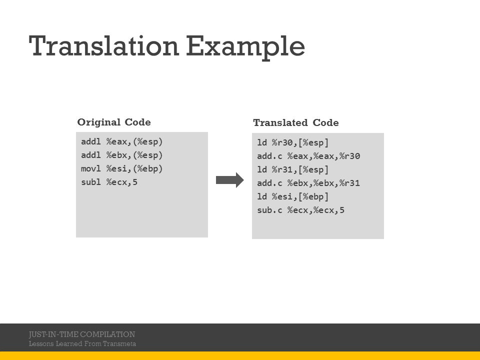 Translation Example JUST-IN-TIME COMPILATION Lessons Learned From Transmeta ld %r30,[%esp] add.c %eax,%eax,%r30 ld %r31,[%esp] add.c %ebx,%ebx,%r31 ld %esi,[%ebp] sub.c %ecx,%ecx,5 ld %r30,[%esp] add %eax,%eax,%r30 add %ebx,%ebx,%r30 ld %esi,[%ebp] sub.c %ecx,%ecx,5 { ld %r30,[%esp]; sub.c %ecx,%ecx,5 } { ld %esi,[%ebp]; add %eax,%eax,%r30; add %ebx,%ebx,%r30 } addl %eax,(%esp) addl %ebx,(%esp) movl %esi,(%ebp) subl %ecx,5 Original Code Translated Code Optimized Code VLIW Code