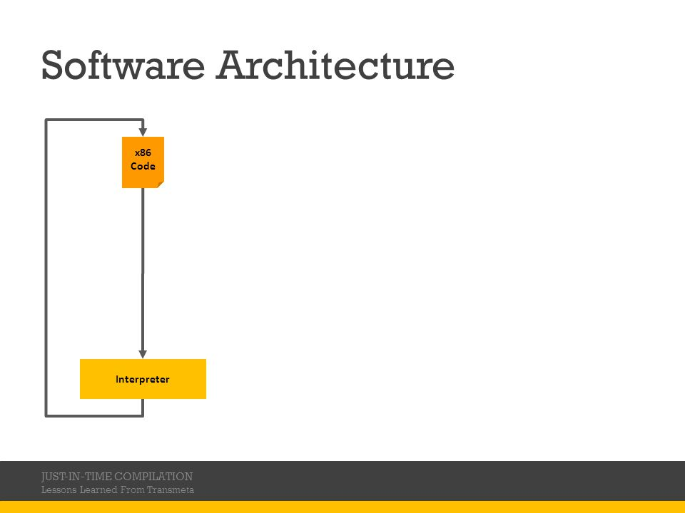 Software Architecture JUST-IN-TIME COMPILATION Lessons Learned From Transmeta x86 Code Interpreter