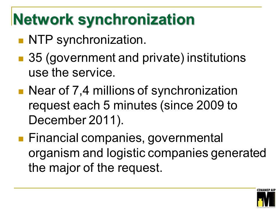 Network synchronization NTP synchronization.