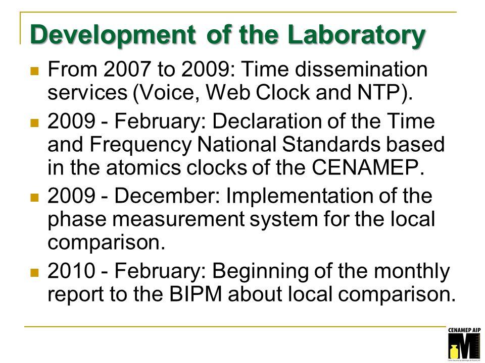 Web Clock http://horaexacta.cenamep.org.pa/ Near of 640 000 visits since 2007 to December 2011.