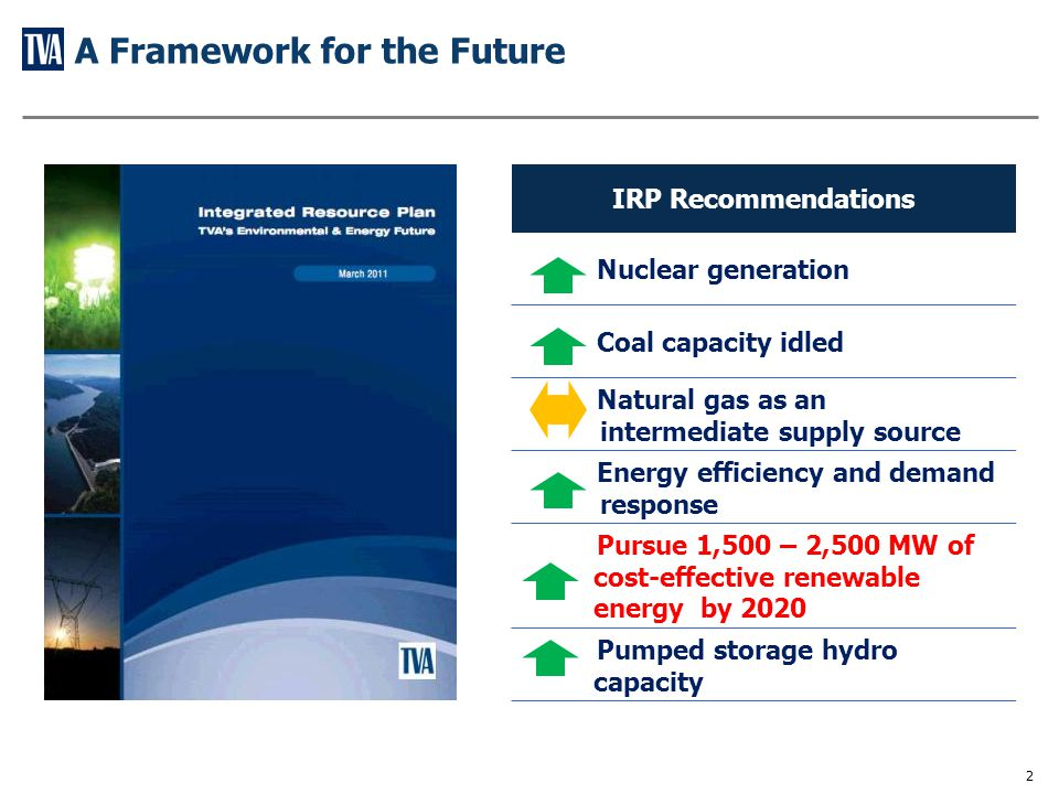2 IRP Recommendations Nuclear generation Coal capacity idled Natural gas as an intermediate supply source Energy efficiency and demand response Pursue 1,500 – 2,500 MW of cost-effective renewable energy by 2020 Pumped storage hydro capacity A Framework for the Future