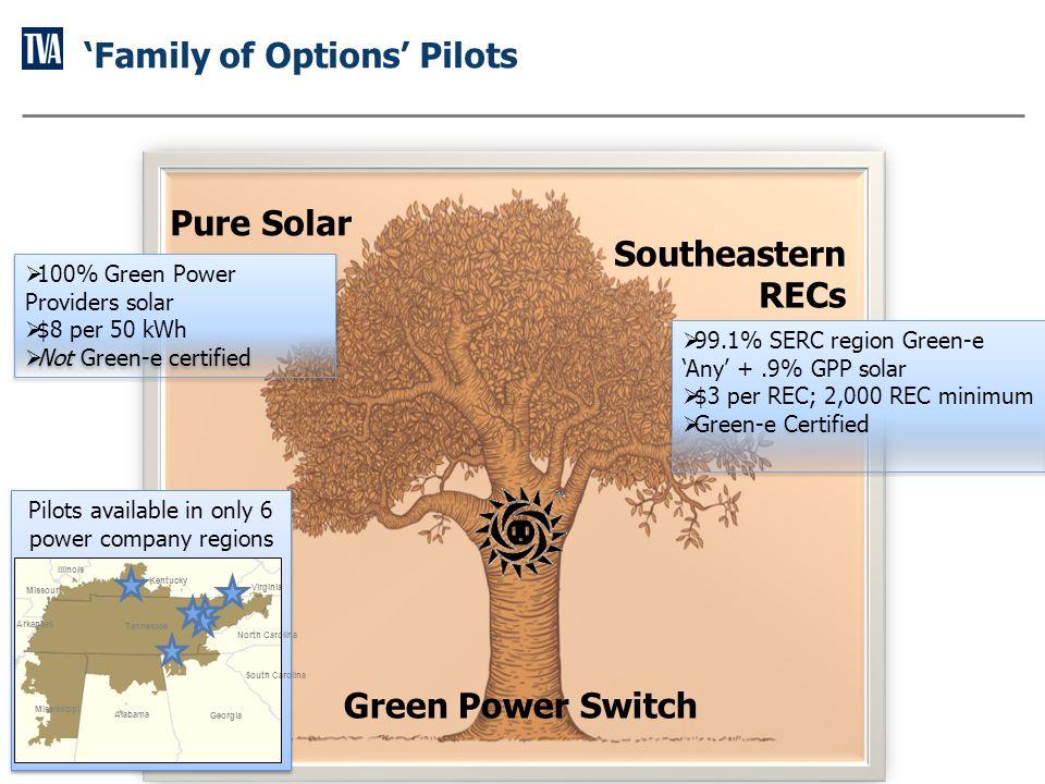 Family of Options Pilots Green Power Switch Pure Solar 99.1% SERC region Green-e Any +.9% GPP solar $3 per REC; 2,000 REC minimum Green-e Certified 99.1% SERC region Green-e Any +.9% GPP solar $3 per REC; 2,000 REC minimum Green-e Certified Southeastern RECs Pilots available in only 6 power company regions 100% Green Power Providers solar $8 per 50 kWh Not Green-e certified 100% Green Power Providers solar $8 per 50 kWh Not Green-e certified Georgia Tennessee Alabama Kentucky Mississippi Missouri North Carolina South Carolina Virginia Arkansas Illinois