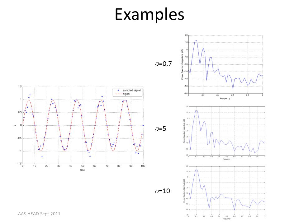 Examples =0.7 =5 =10 AAS-HEAD Sept 2011