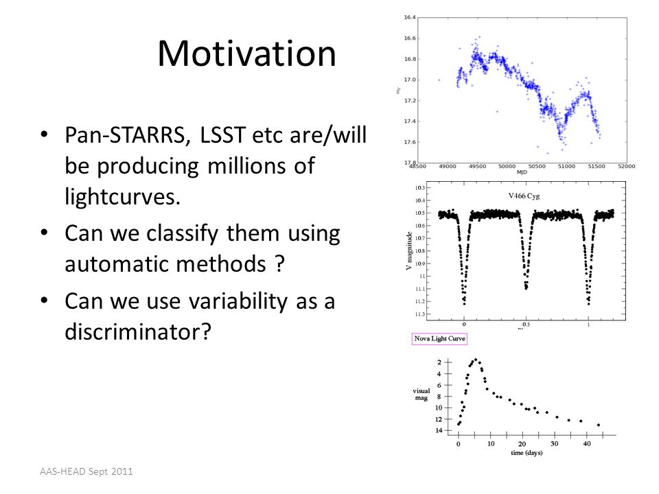 Motivation Pan-STARRS, LSST etc are/will be producing millions of lightcurves. Can we classify them using automatic methods ? Can we use variability a