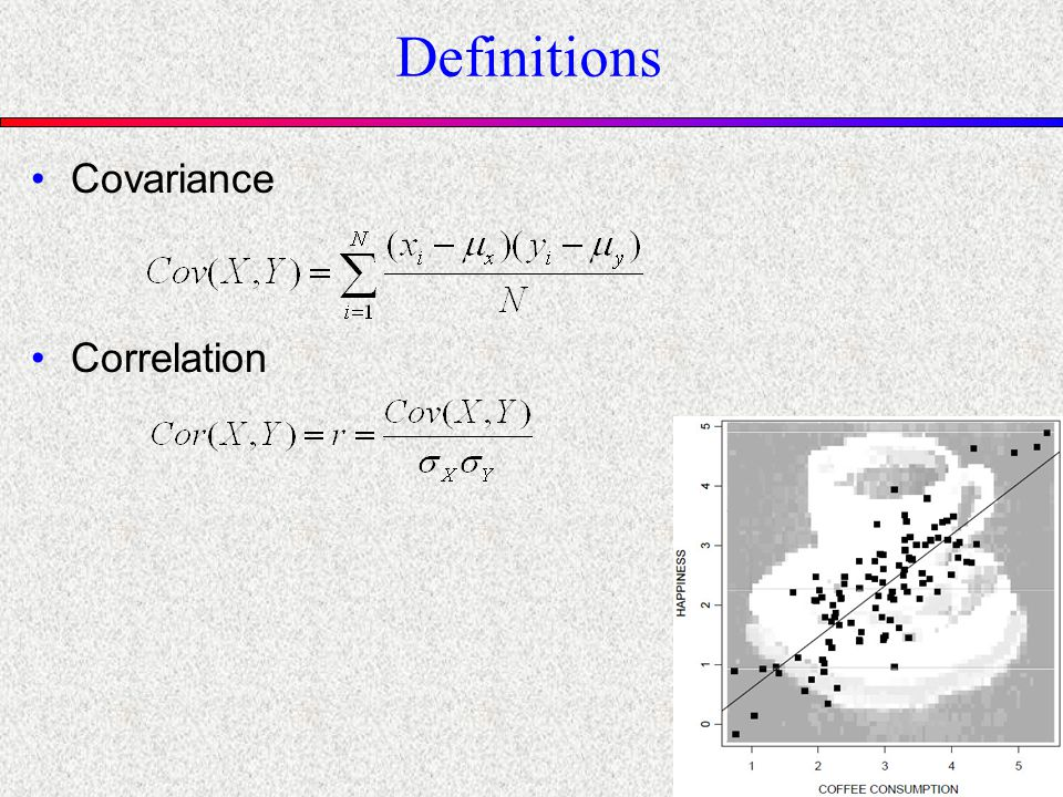 Definitions Covariance Correlation