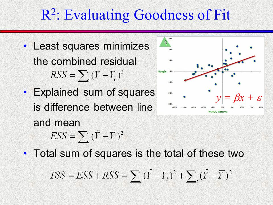 R 2 : Evaluating Goodness of Fit Least squares minimizes the combined residual Explained sum of squares is difference between line and mean Total sum