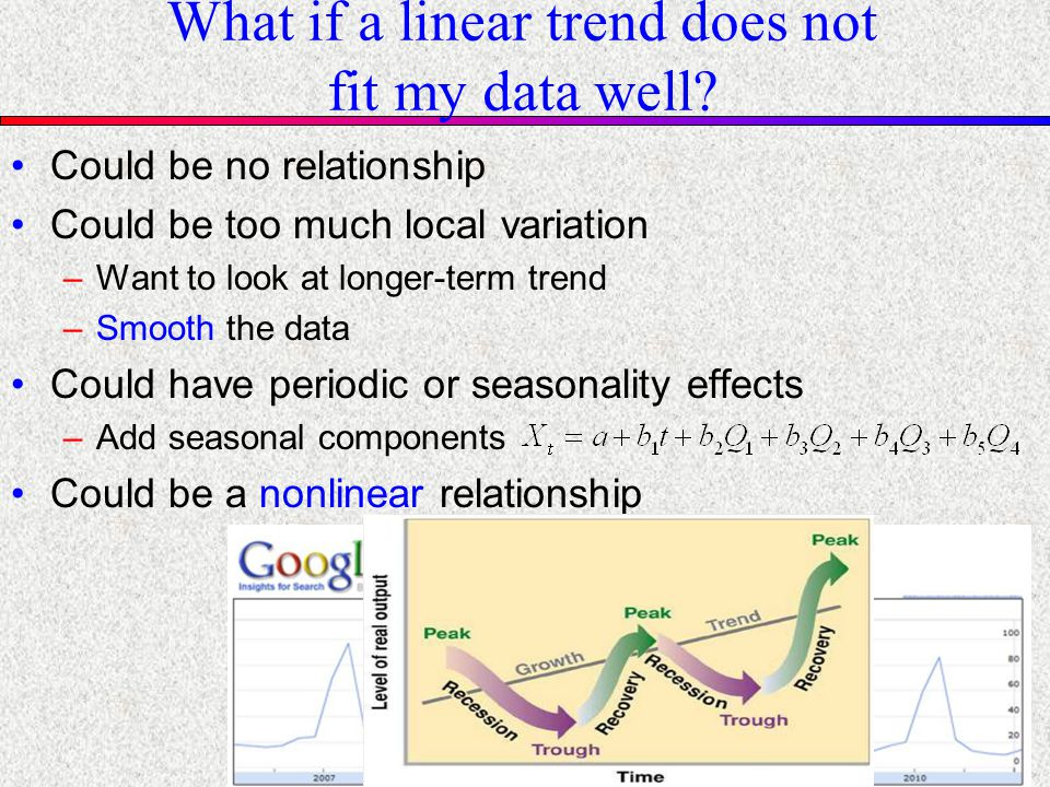 What if a linear trend does not fit my data well? Could be no relationship Could be too much local variation –Want to look at longer-term trend –Smoot