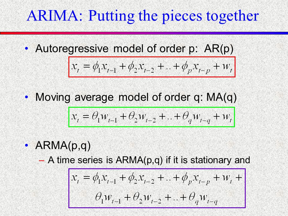 ARIMA: Putting the pieces together Autoregressive model of order p: AR(p) Moving average model of order q: MA(q) ARMA(p,q) –A time series is ARMA(p,q)
