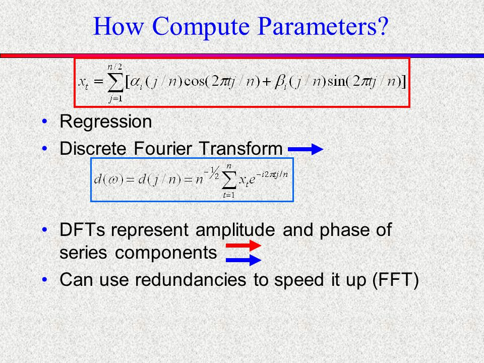 How Compute Parameters? Regression Discrete Fourier Transform DFTs represent amplitude and phase of series components Can use redundancies to speed it