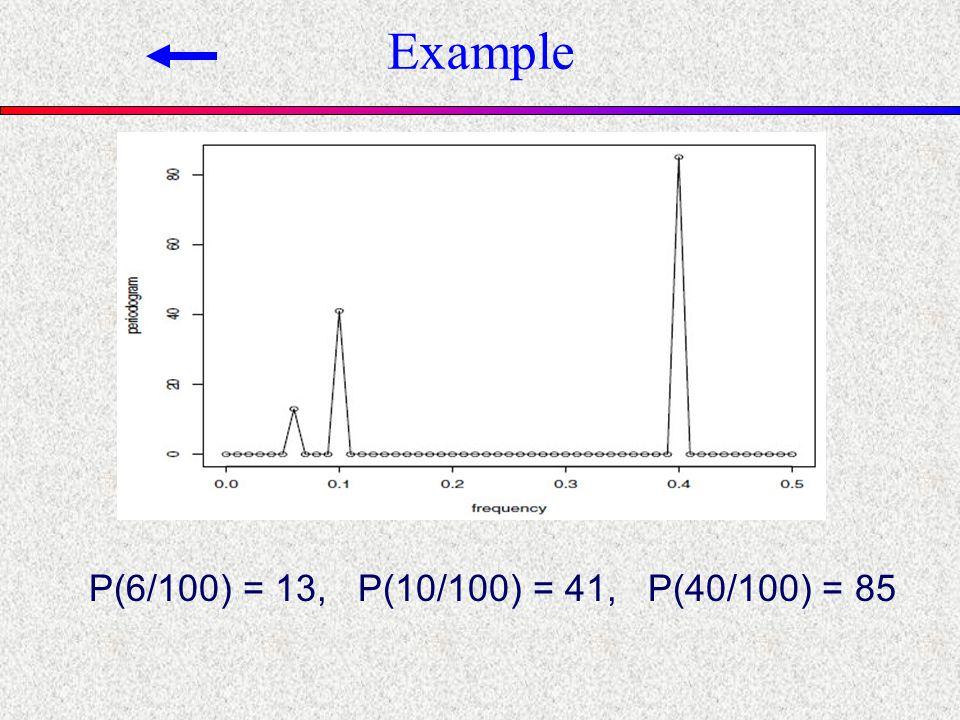 Example P(6/100) = 13, P(10/100) = 41, P(40/100) = 85