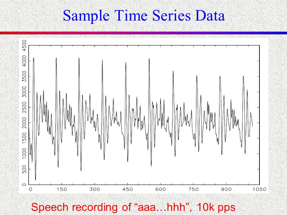 Sample Time Series Data Speech recording of aaa…hhh, 10k pps
