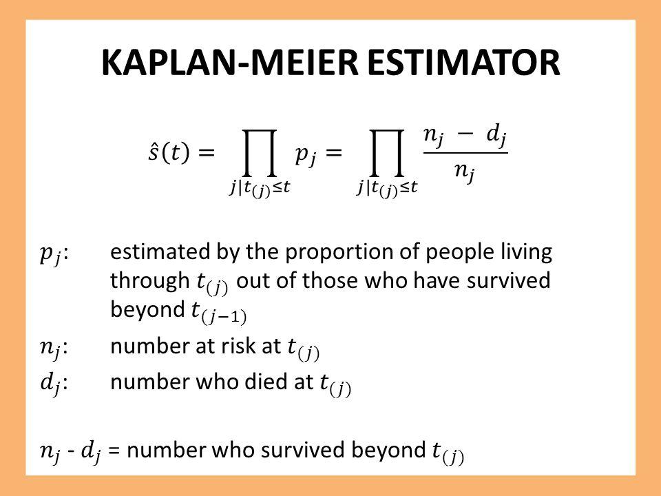 KAPLAN-MEIER ESTIMATOR