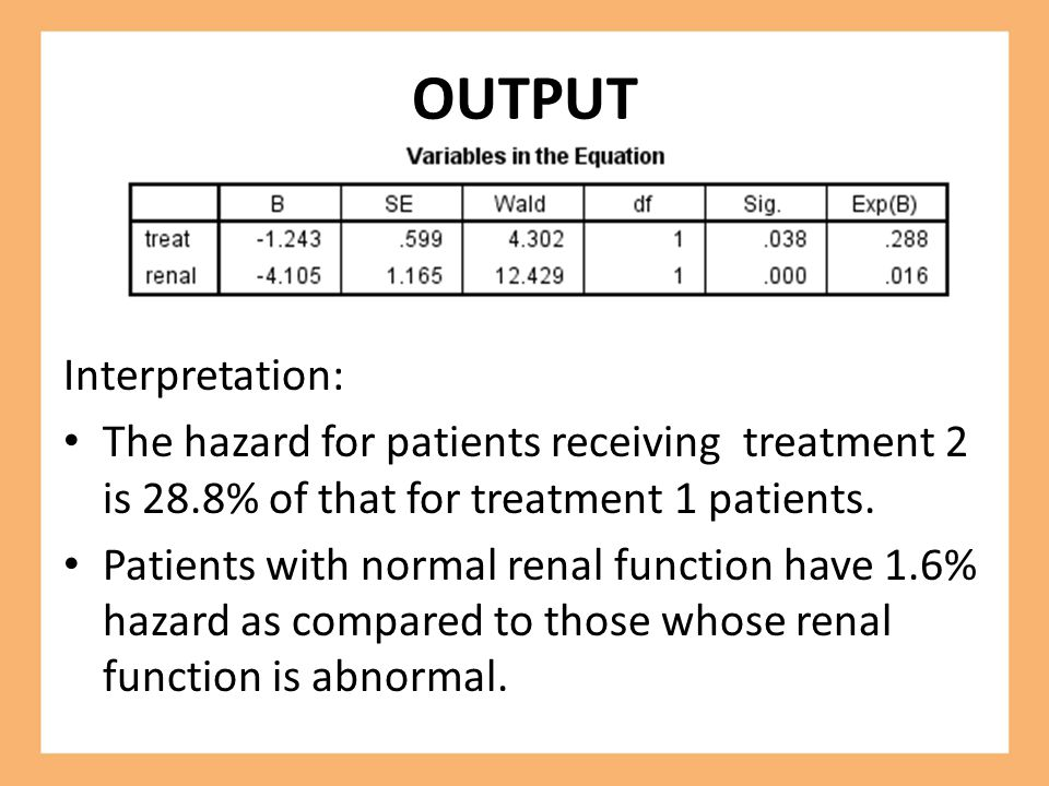 Interpretation: The hazard for patients receiving treatment 2 is 28.8% of that for treatment 1 patients. Patients with normal renal function have 1.6%
