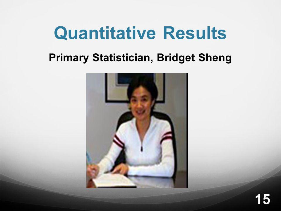 Quantitative Results Primary Statistician, Bridget Sheng 15