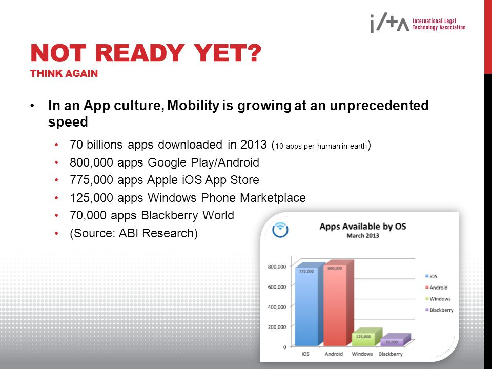 NOT READY YET? THINK AGAIN In an App culture, Mobility is growing at an unprecedented speed 70 billions apps downloaded in 2013 ( 10 apps per human in