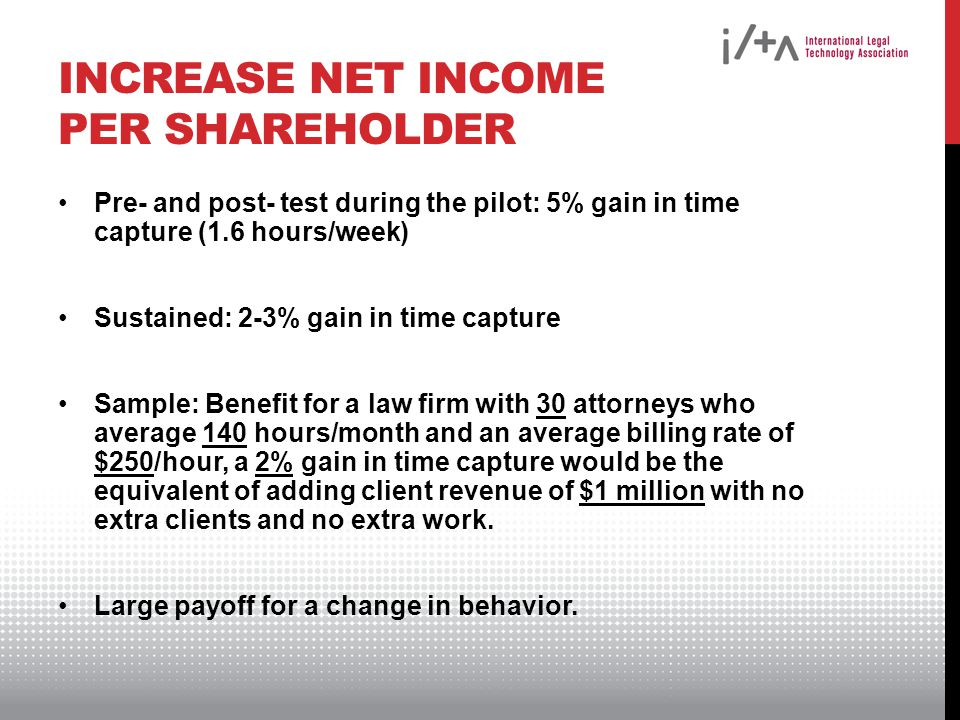INCREASE NET INCOME PER SHAREHOLDER Pre- and post- test during the pilot: 5% gain in time capture (1.6 hours/week) Sustained: 2-3% gain in time capture Sample: Benefit for a law firm with 30 attorneys who average 140 hours/month and an average billing rate of $250/hour, a 2% gain in time capture would be the equivalent of adding client revenue of $1 million with no extra clients and no extra work.