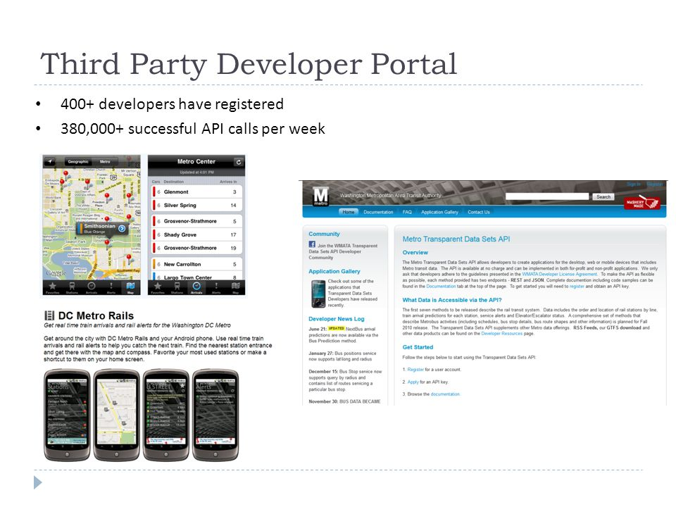 The User Community Third Party Developer Portal 400+ developers have registered 380,000+ successful API calls per week