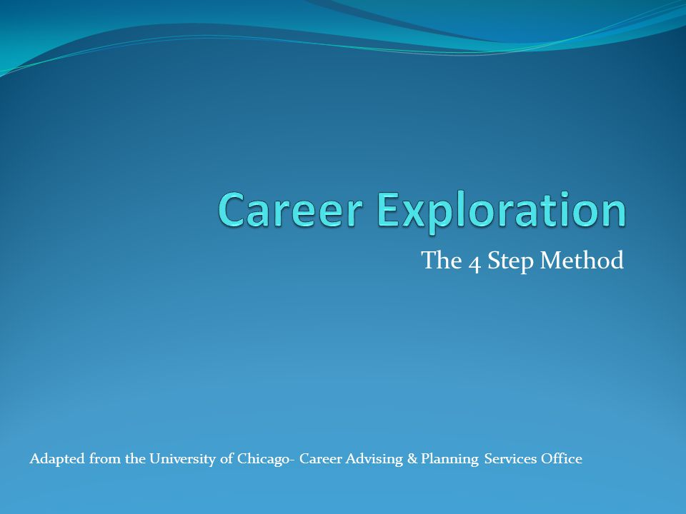 The 4 Step Method Adapted from the University of Chicago- Career Advising & Planning Services Office