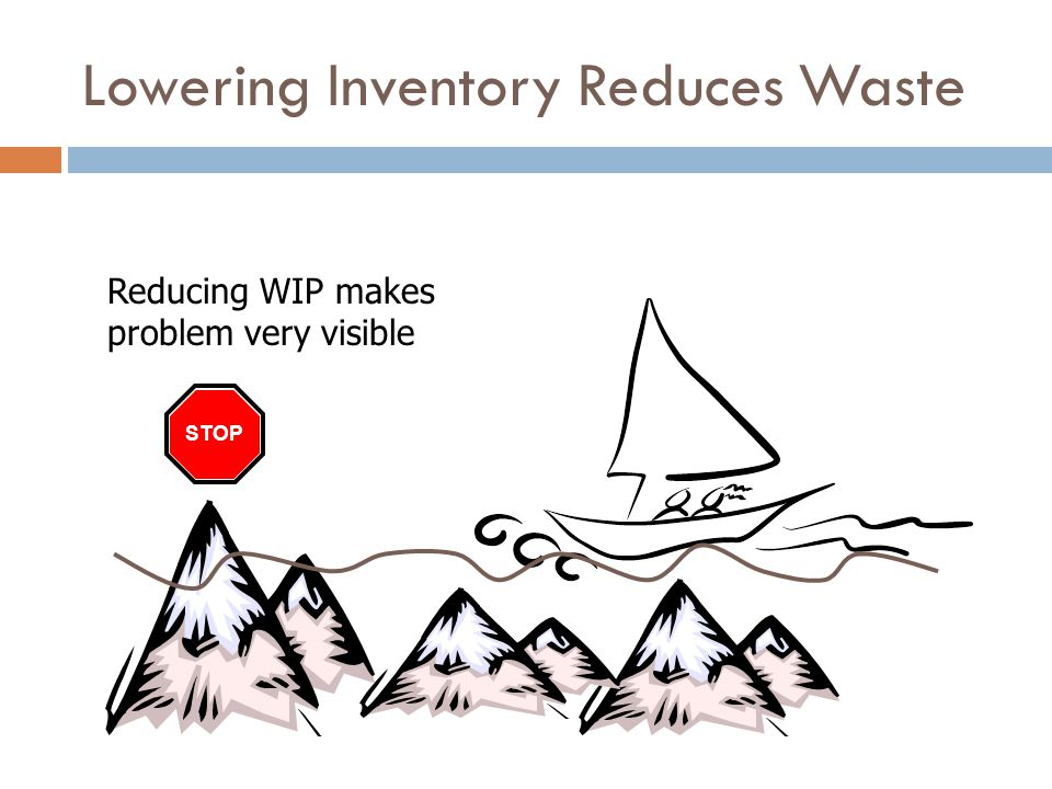 Lowering Inventory Reduces Waste Reducing WIP makes problem very visible STOP