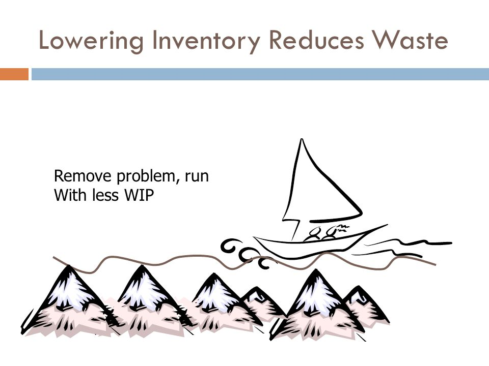 Lowering Inventory Reduces Waste Remove problem, run With less WIP