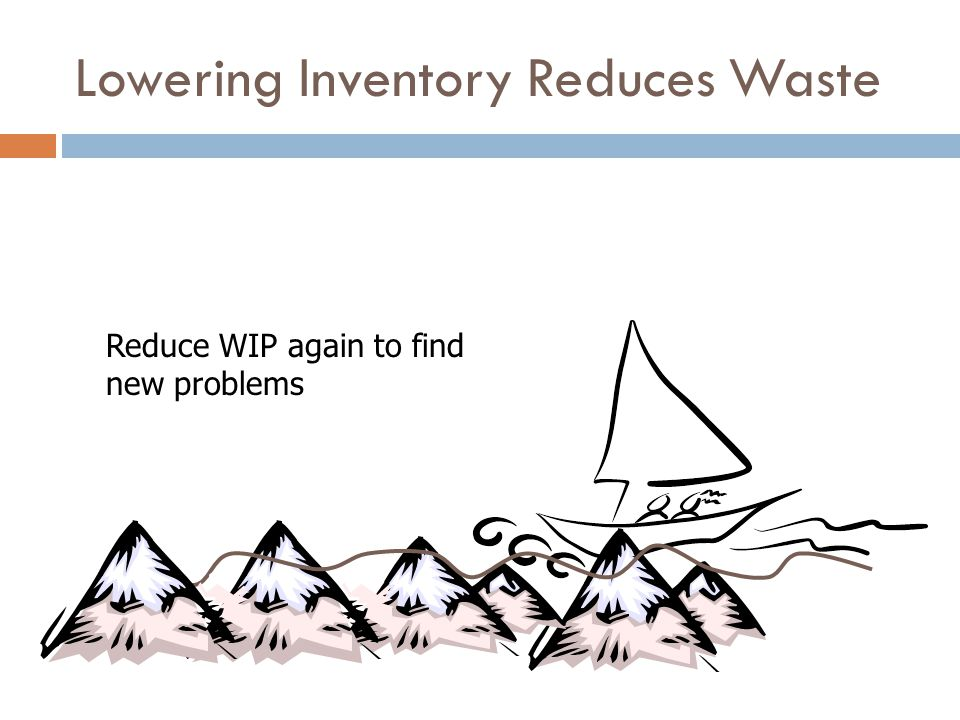 Lowering Inventory Reduces Waste Reduce WIP again to find new problems