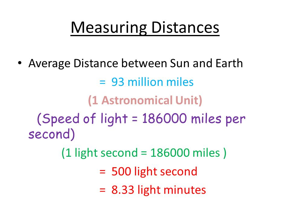 Measuring Distances Average Distance between Sun and Earth = 93 million miles (1 Astronomical Unit) (Speed of light = 186000 miles per second) (1 light second = 186000 miles ) = 500 light second = 8.33 light minutes