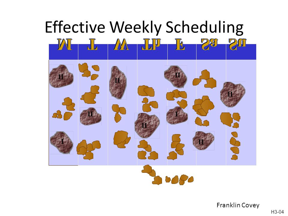 H3-04 II I I Effective Weekly Scheduling Franklin Covey