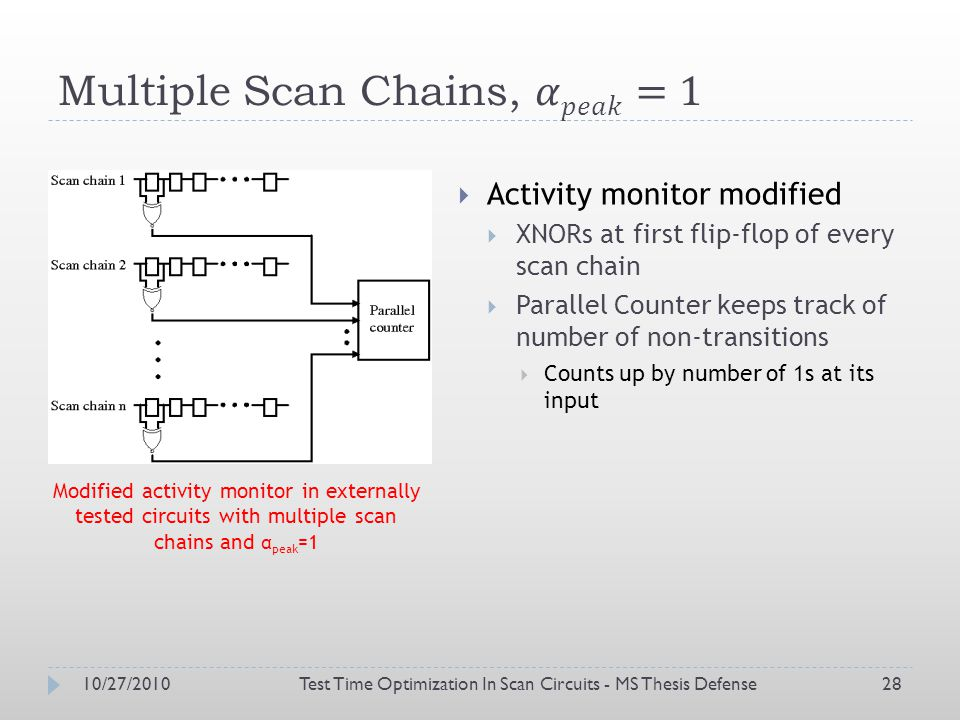 10/27/2010Test Time Optimization In Scan Circuits - MS Thesis Defense28 Activity monitor modified XNORs at first flip-flop of every scan chain Parallel Counter keeps track of number of non-transitions Counts up by number of 1s at its input Modified activity monitor in externally tested circuits with multiple scan chains and α peak =1