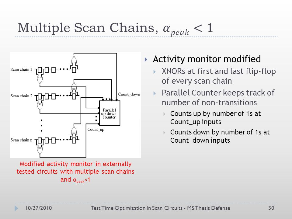 10/27/2010Test Time Optimization In Scan Circuits - MS Thesis Defense30 Activity monitor modified XNORs at first and last flip-flop of every scan chain Parallel Counter keeps track of number of non-transitions Counts up by number of 1s at Count_up inputs Counts down by number of 1s at Count_down inputs Modified activity monitor in externally tested circuits with multiple scan chains and α peak <1