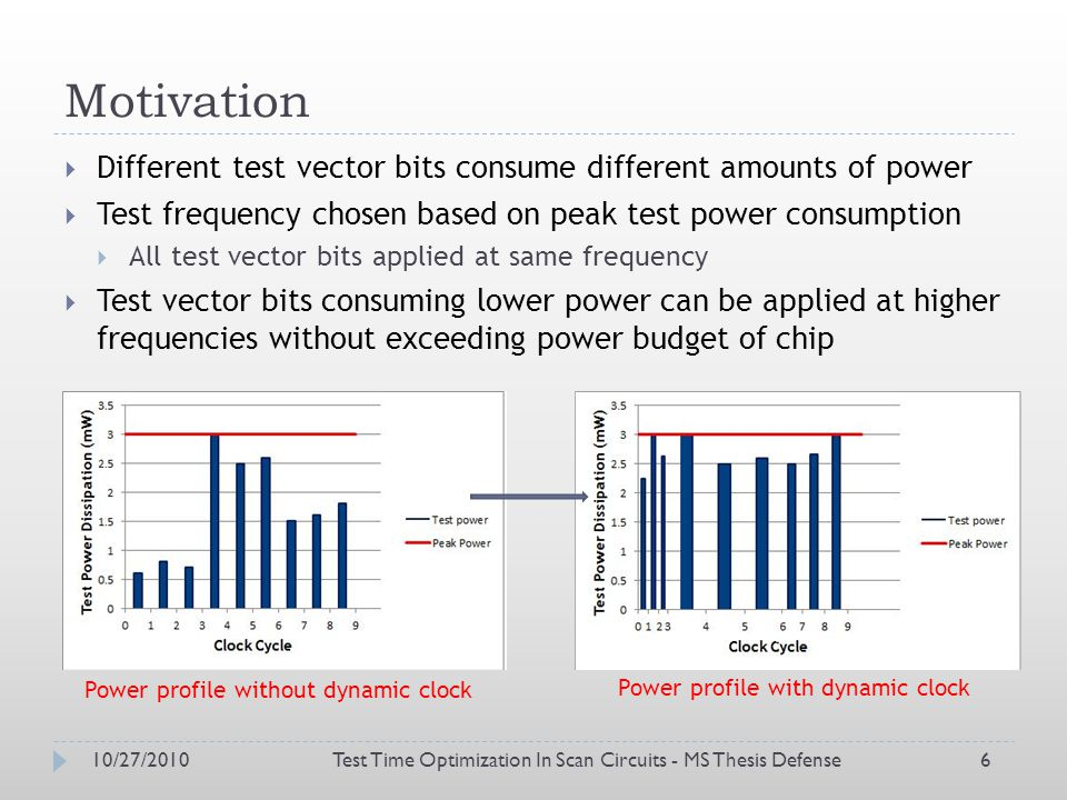 Motivation Different test vector bits consume different amounts of power Test frequency chosen based on peak test power consumption All test vector bits applied at same frequency Test vector bits consuming lower power can be applied at higher frequencies without exceeding power budget of chip 10/27/2010Test Time Optimization In Scan Circuits - MS Thesis Defense6 Power profile without dynamic clock Power profile with dynamic clock