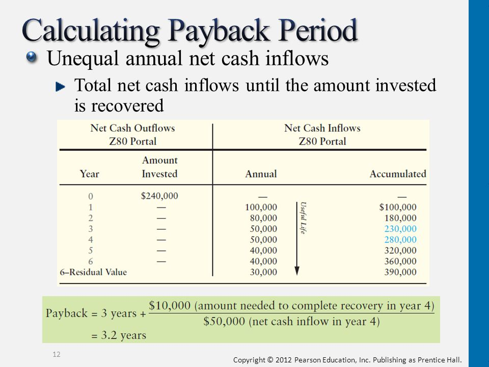 Copyright © 2012 Pearson Education, Inc. Publishing as Prentice Hall. 12 Unequal annual net cash inflows Total net cash inflows until the amount inves