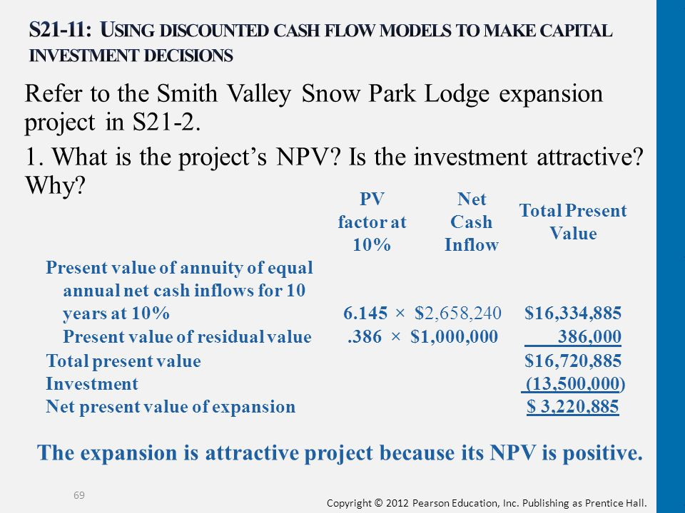 Copyright © 2012 Pearson Education, Inc. Publishing as Prentice Hall. Refer to the Smith Valley Snow Park Lodge expansion project in S21-2. 1. What is