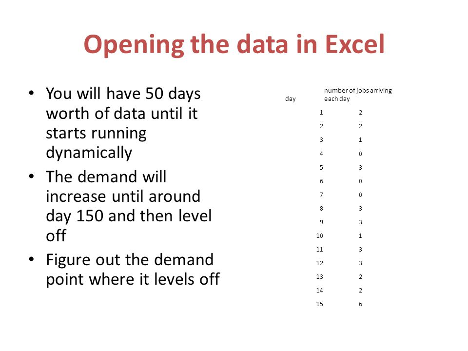 Opening the data in Excel You will have 50 days worth of data until it starts running dynamically The demand will increase until around day 150 and th