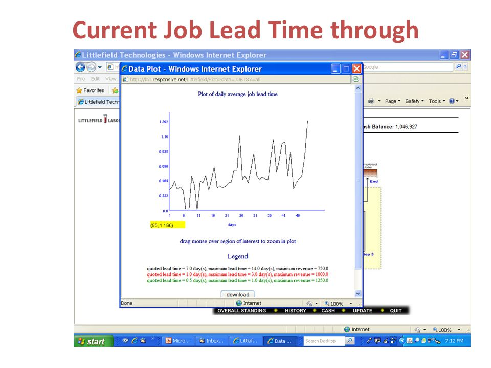 Current Job Lead Time through system & contract information