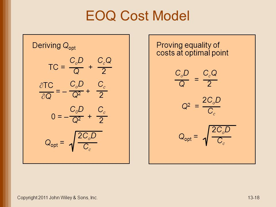 EOQ Cost Model Copyright 2011 John Wiley & Sons, Inc.13-18 TC = + CoDQCoDQ CcQ2CcQ2 = – + CoDQ2CoDQ2 Cc2Cc2 TC Q 0 = – + C0DQ2C0DQ2 Cc2Cc2 Q opt = 2CoDCc2CoDCc Deriving Q opt Proving equality of costs at optimal point = CoDQCoDQ CcQ2CcQ2 Q 2 = 2CoDCc2CoDCc Q opt = 2CoDCc2CoDCc