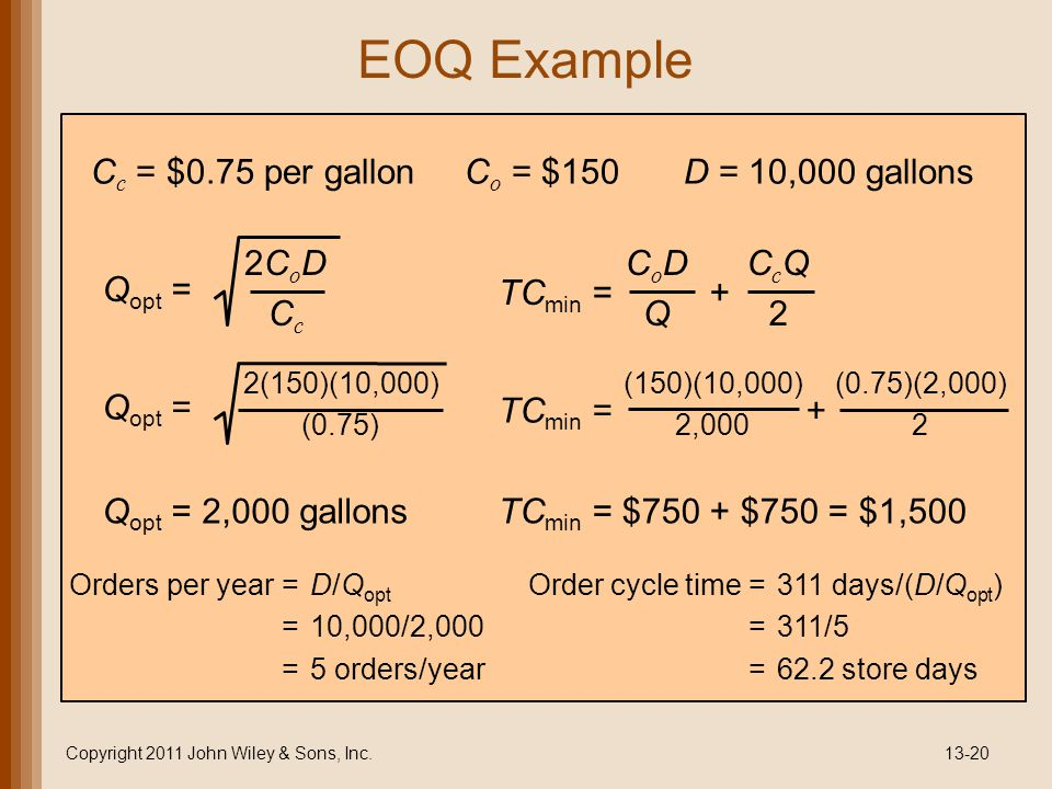 EOQ Example Copyright 2011 John Wiley & Sons, Inc.13-20 C c = $0.75 per gallonC o = $150D = 10,000 gallons Q opt = 2CoDCc2CoDCc 2(150)(10,000) (0.75) Q opt = 2,000 gallons TC min = + CoDQCoDQ CcQ2CcQ2 (150)(10,000) 2,000 (0.75)(2,000) 2 TC min = $750 + $750 = $1,500 Orders per year =D/Q opt =10,000/2,000 =5 orders/year Order cycle time =311 days/(D/Q opt ) =311/5 =62.2 store days